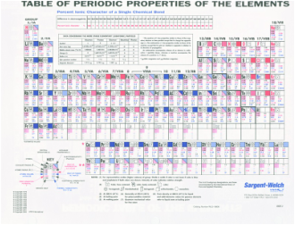 New periodic table vocabulary activity vocabulary activity table periodic table lab graphing periodic probability trends periodic activity urtaz Image collections